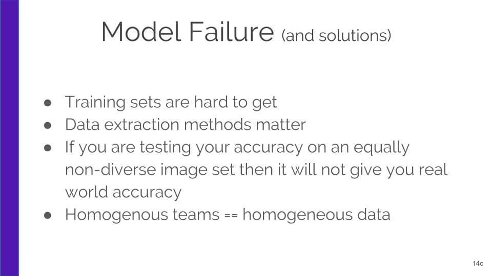 How and where models are failing