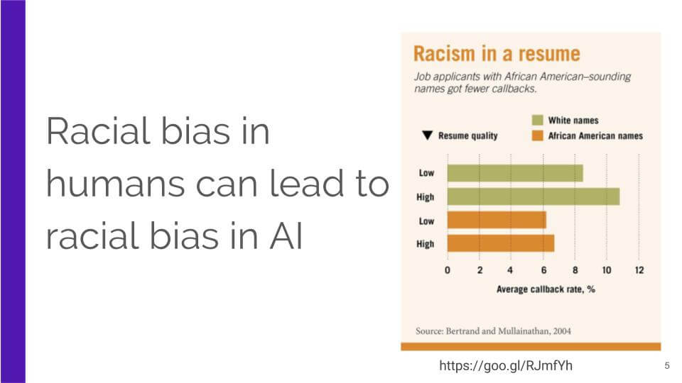 Implicit bias in humans leads to bias in AI models