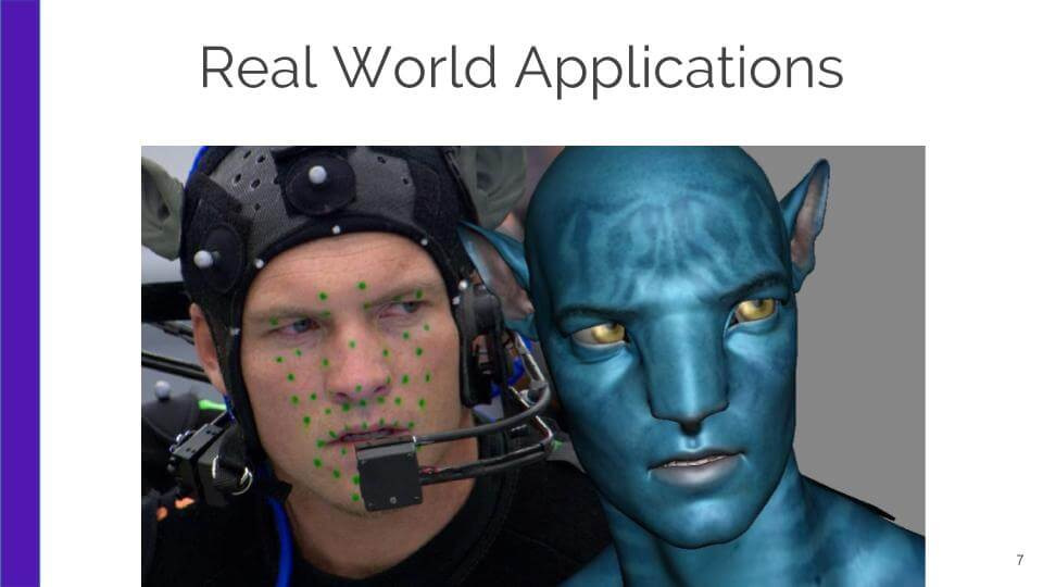 Real world applications of biometric softare