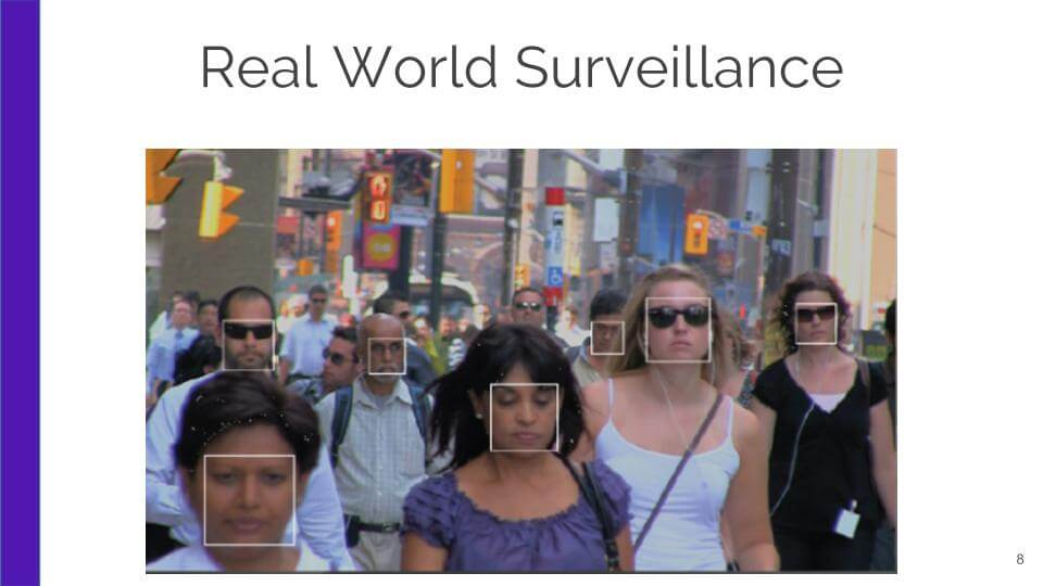 Read world surveillance using facial recognition