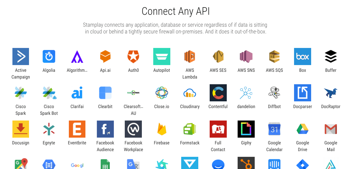 Connect any API with Stamplay