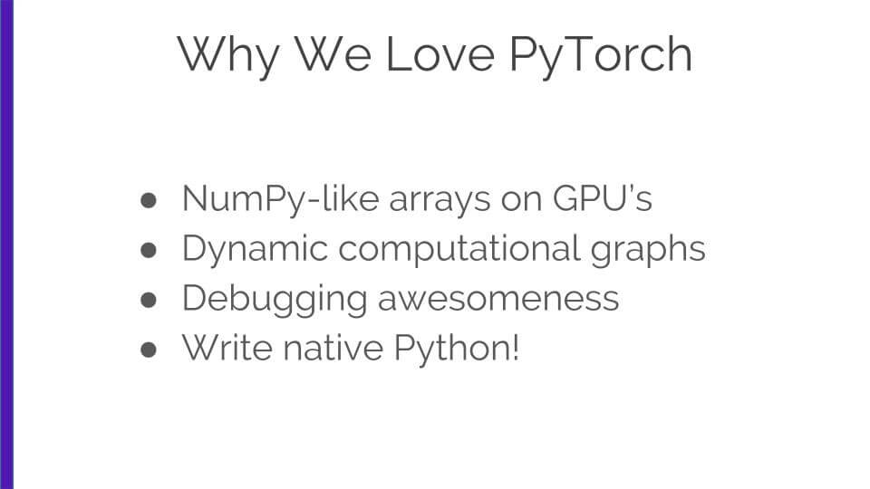 Exploring the Deep Learning Framework PyTorch